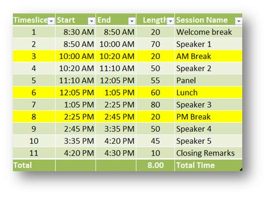 How'd they do that? Create a meeting agenda tool that
